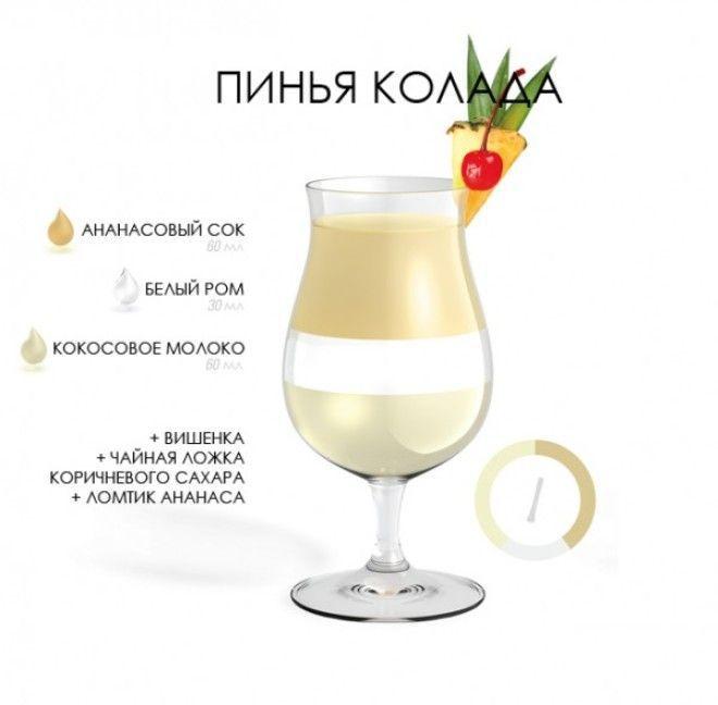 рецепты коктейлей алкогольных с водкой и ананасовым соком